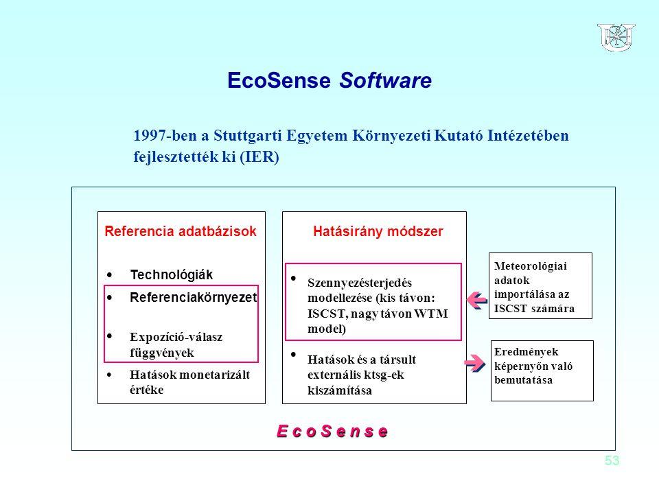 EcoSense Software 1997-ben a Stuttgarti Egyetem Környezeti Kutató Intézetében fejlesztették ki (IER)