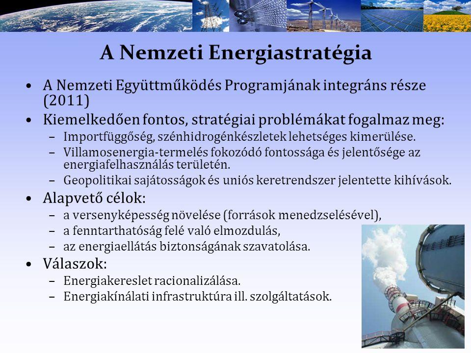 A Nemzeti Energiastratégia