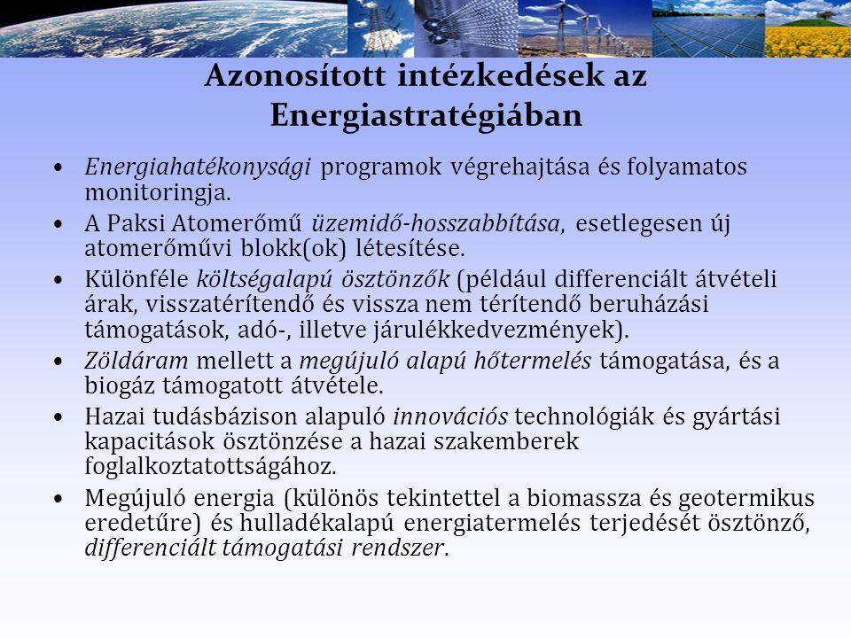 Azonosított intézkedések az Energiastratégiában