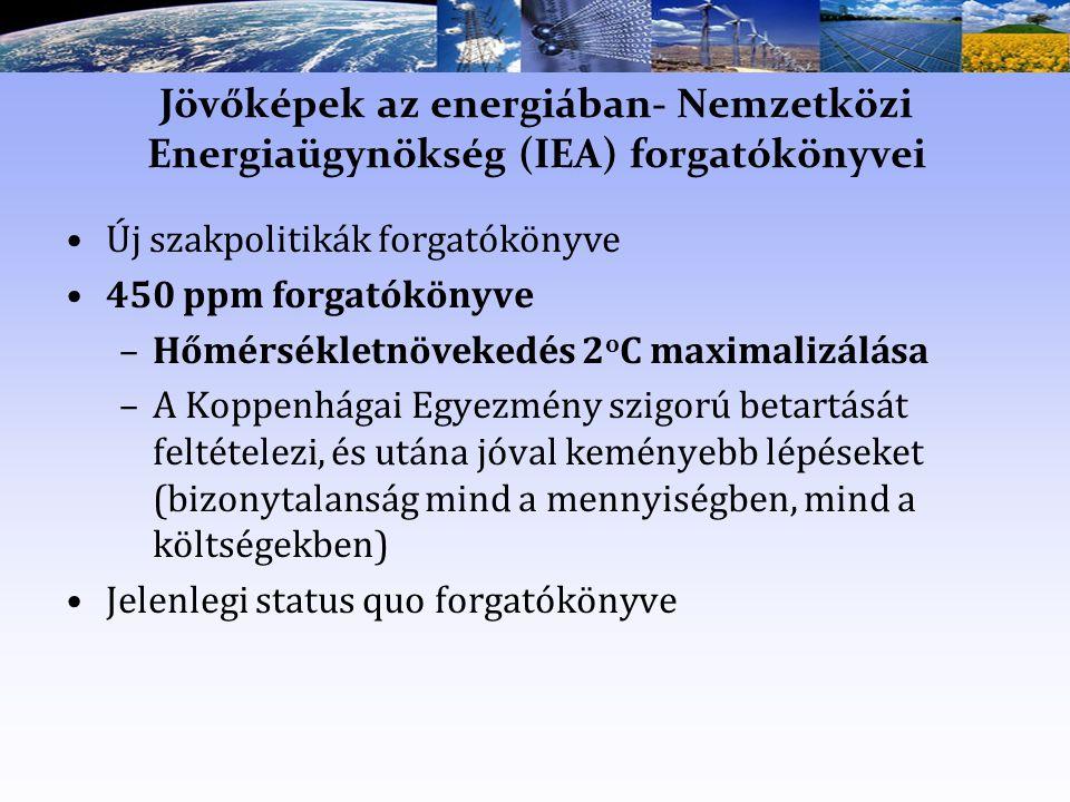Jövőképek az energiában- Nemzetközi Energiaügynökség (IEA) forgatókönyvei