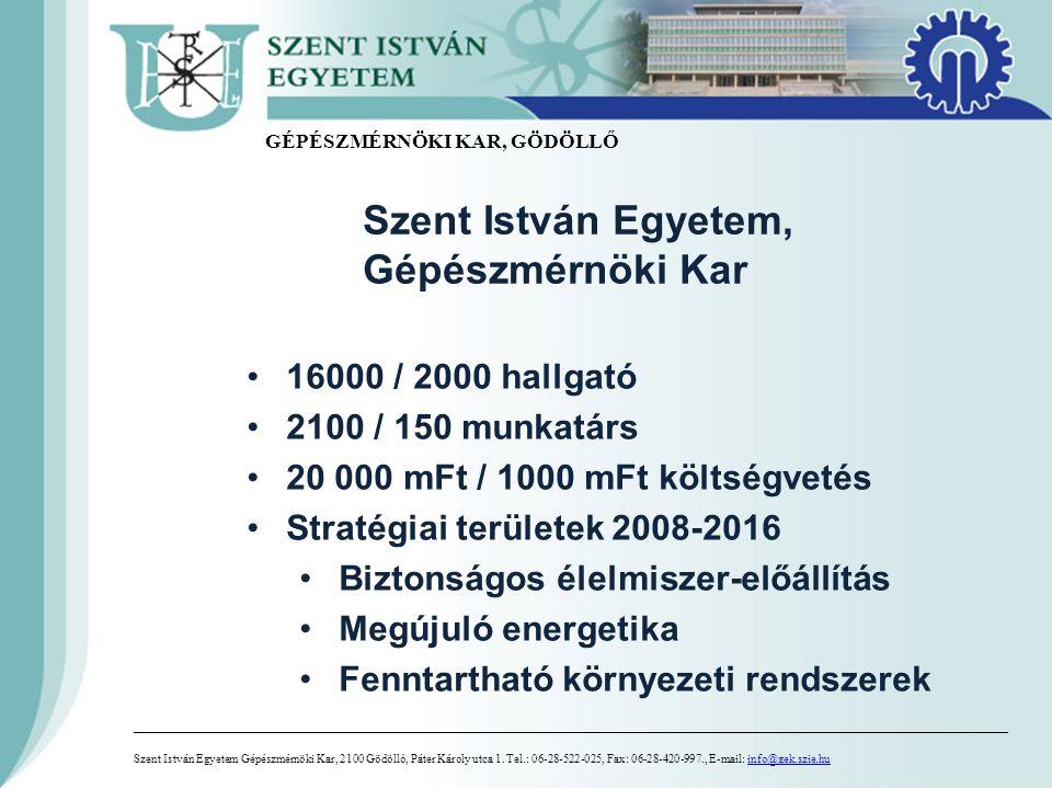 Szent István Egyetem, Gépészmérnöki Kar 16000 / 2000 hallgató