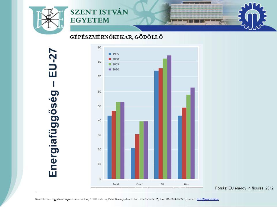 Energiafüggőség – EU-27 GÉPÉSZMÉRNÖKI KAR, GÖDÖLLŐ