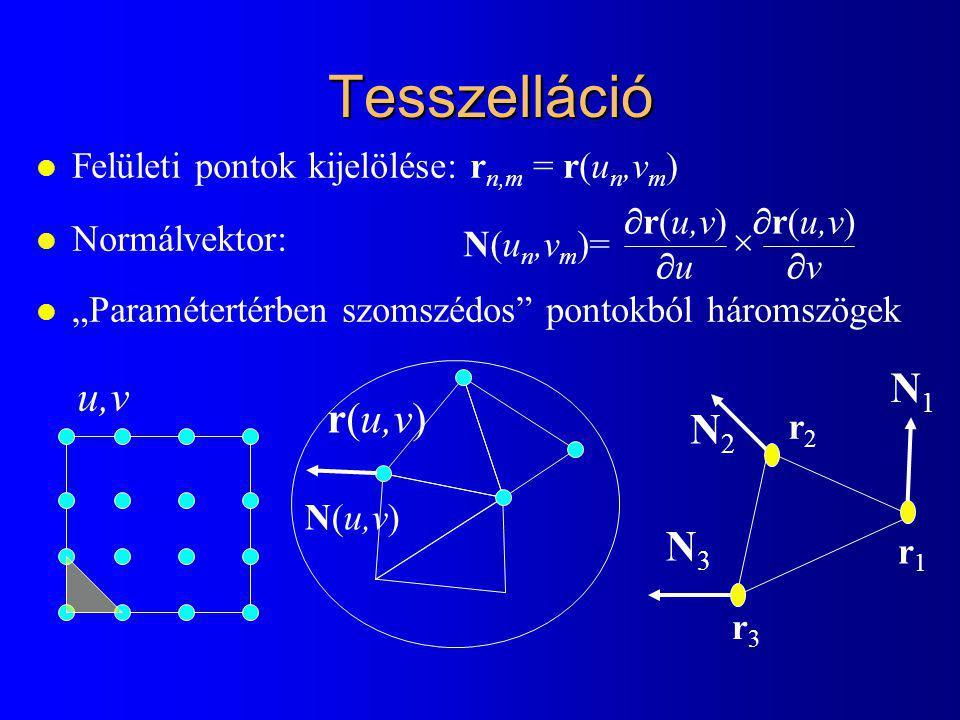 Tesszelláció N1 u,v r(u,v) N2 N3