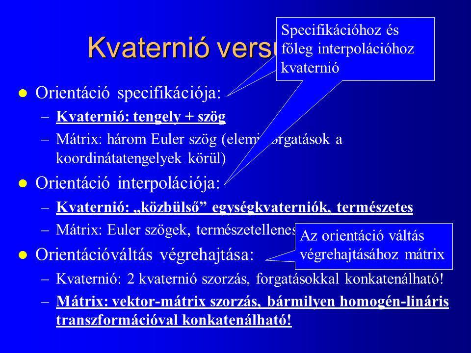Kvaternió versus mátrix