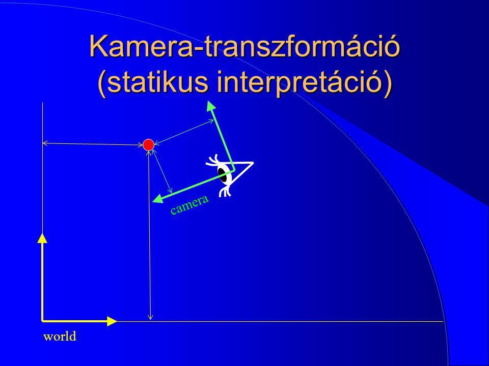 Kamera-transzformáció (statikus interpretáció)