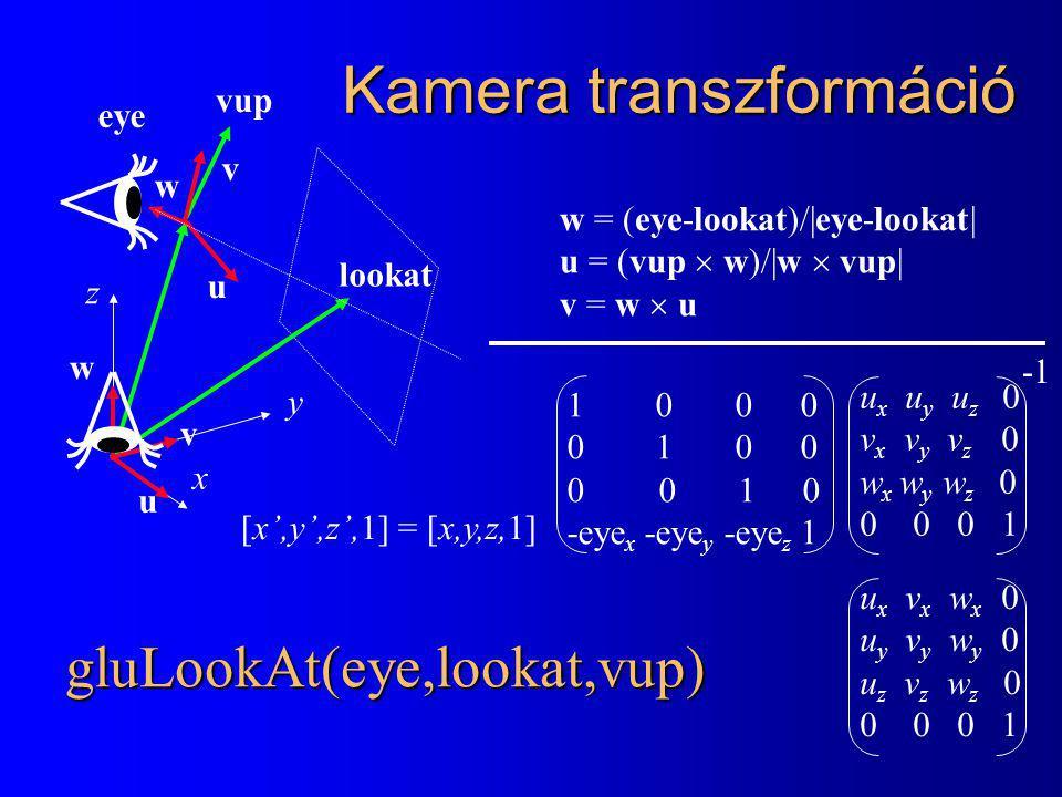 Kamera transzformáció