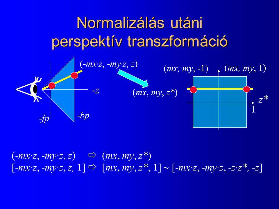 Normalizálás utáni perspektív transzformáció