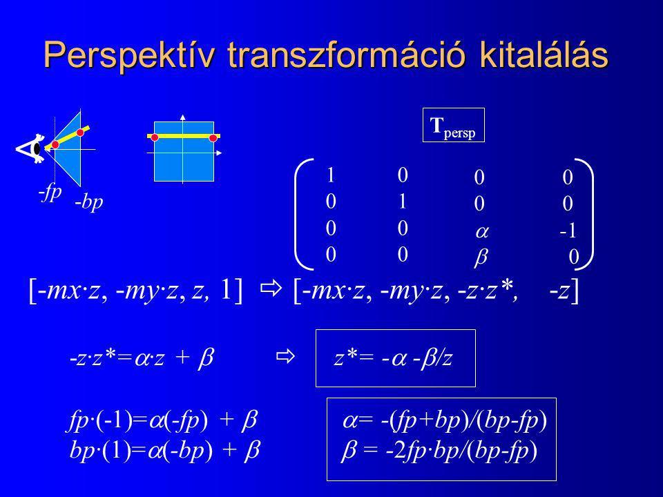 Perspektív transzformáció kitalálás