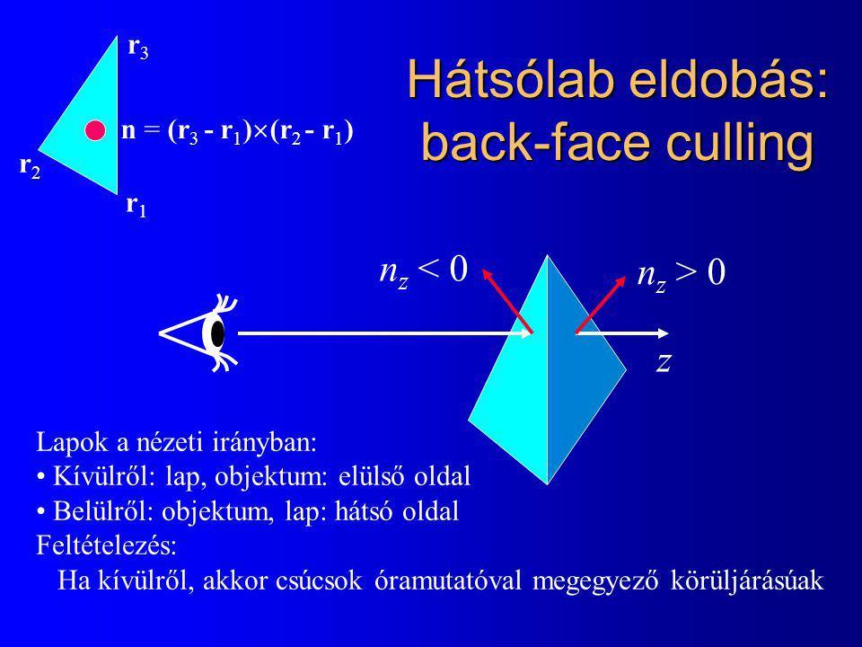 Hátsólab eldobás: back-face culling