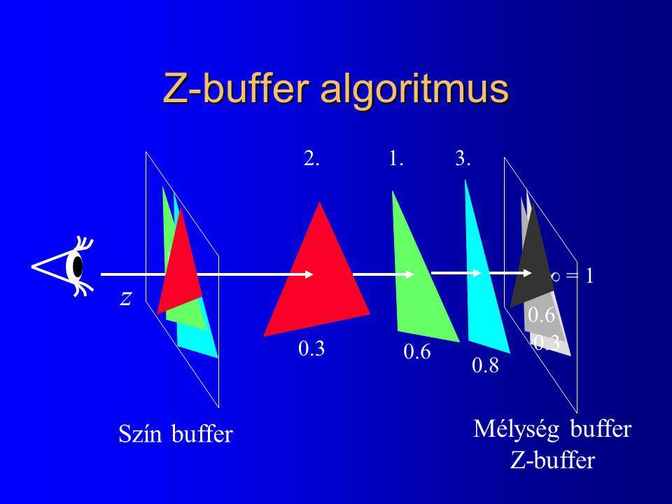 Z-buffer algoritmus z Mélység buffer Szín buffer Z-buffer 2. 1. 3.