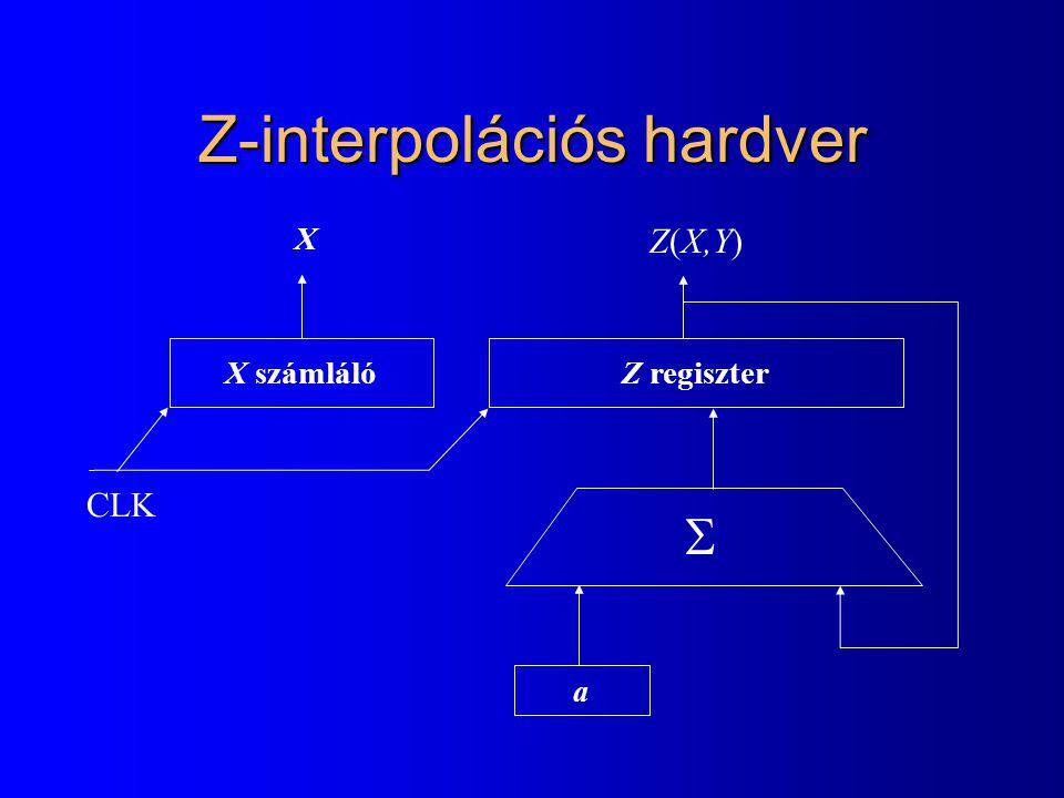 Z-interpolációs hardver