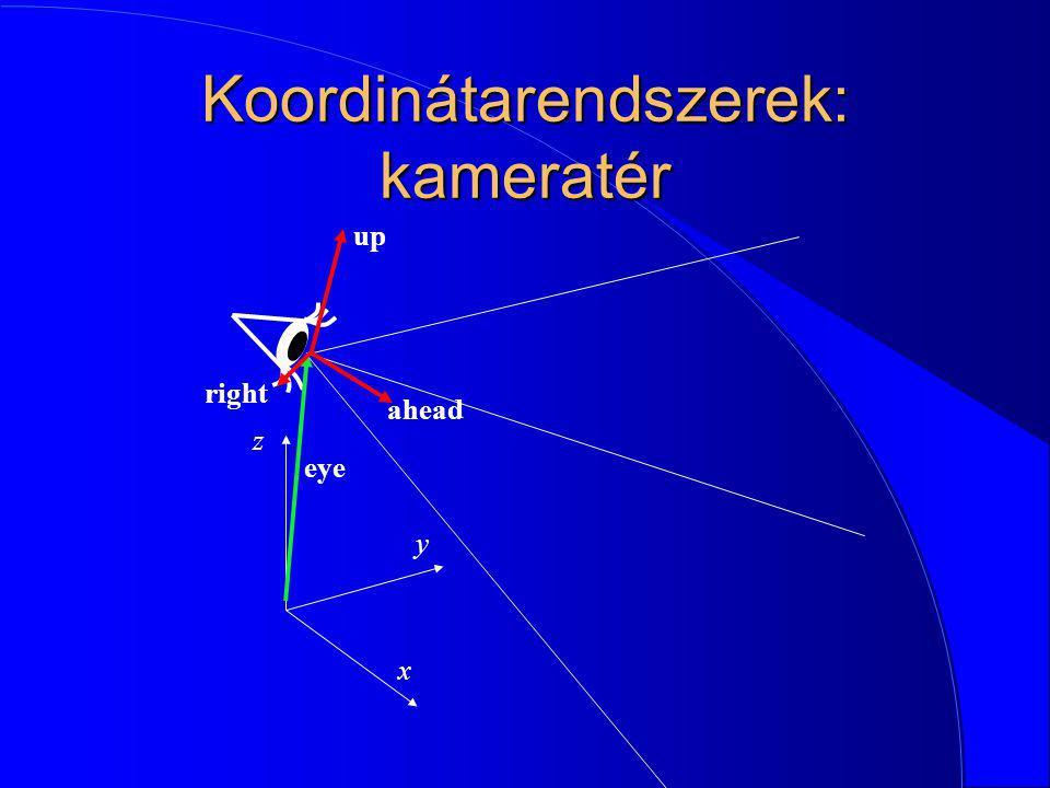 Koordinátarendszerek: kameratér