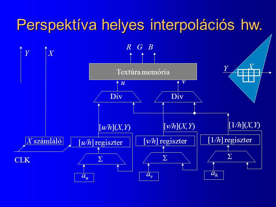Perspektíva helyes interpolációs hw.