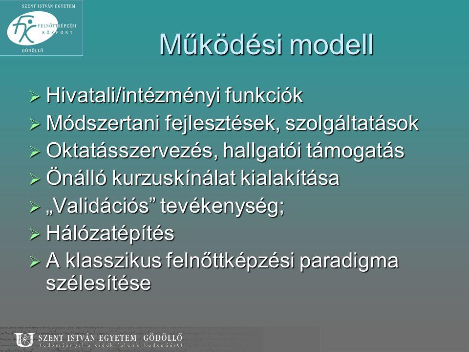 Működési modell Hivatali/intézményi funkciók
