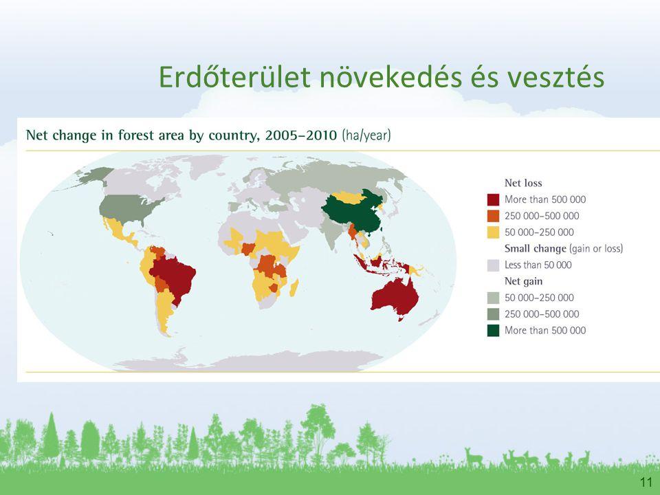 Erdőterület növekedés és vesztés
