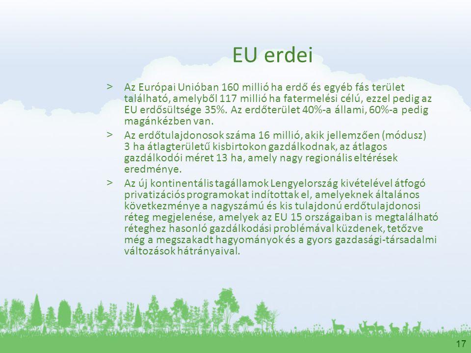 EU erdei