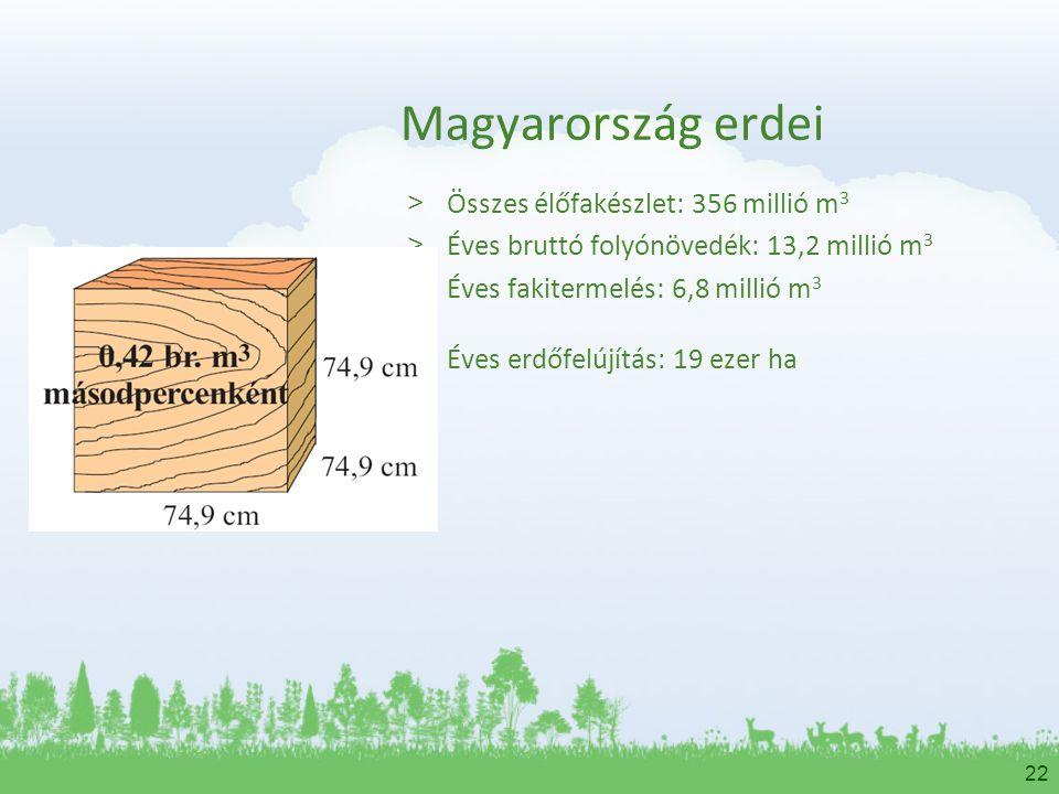 Magyarország erdei Összes élőfakészlet: 356 millió m3