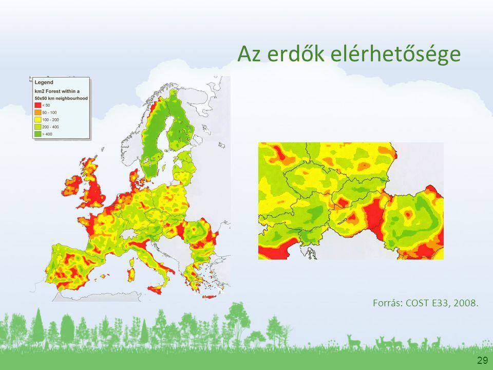 Az erdők elérhetősége Forrás: COST E33, 2008.