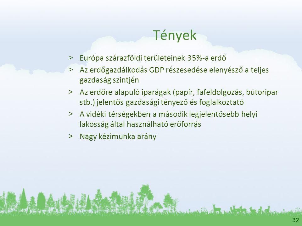 Tények Európa szárazföldi területeinek 35%-a erdő