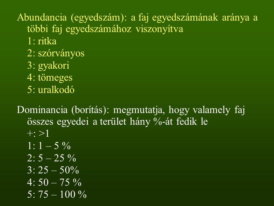 Abundancia (egyedszám): a faj egyedszámának aránya a többi faj egyedszámához viszonyítva