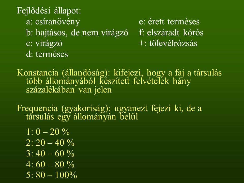Fejlődési állapot: a: csíranövény e: érett terméses. b: hajtásos, de nem virágzó f: elszáradt kórós.