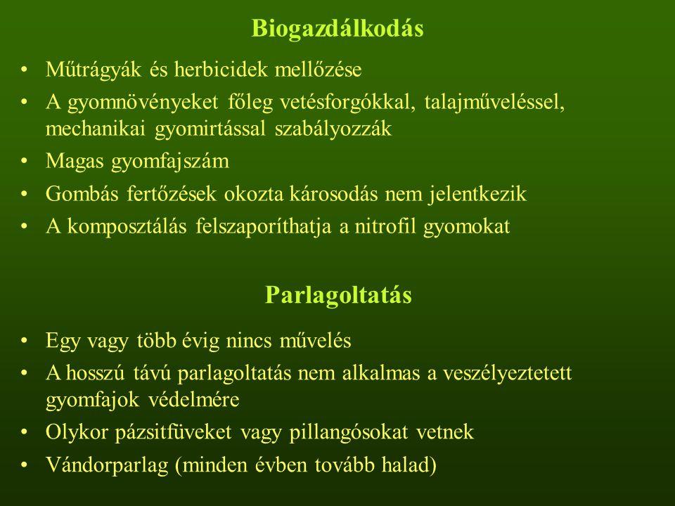 Biogazdálkodás Parlagoltatás