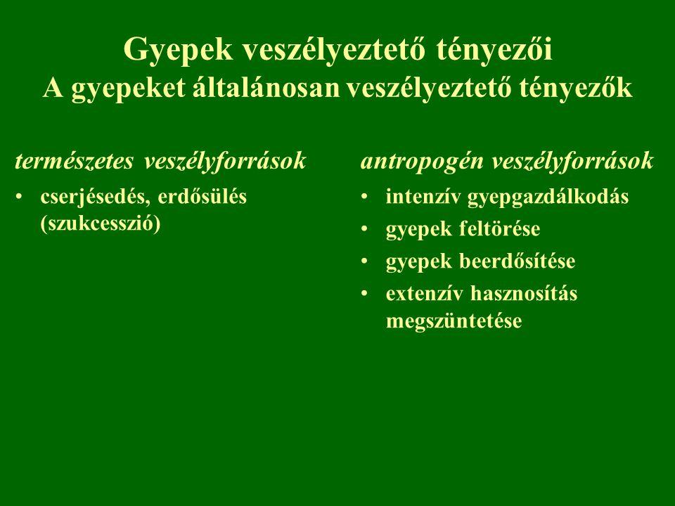 Gyepek veszélyeztető tényezői A gyepeket általánosan veszélyeztető tényezők