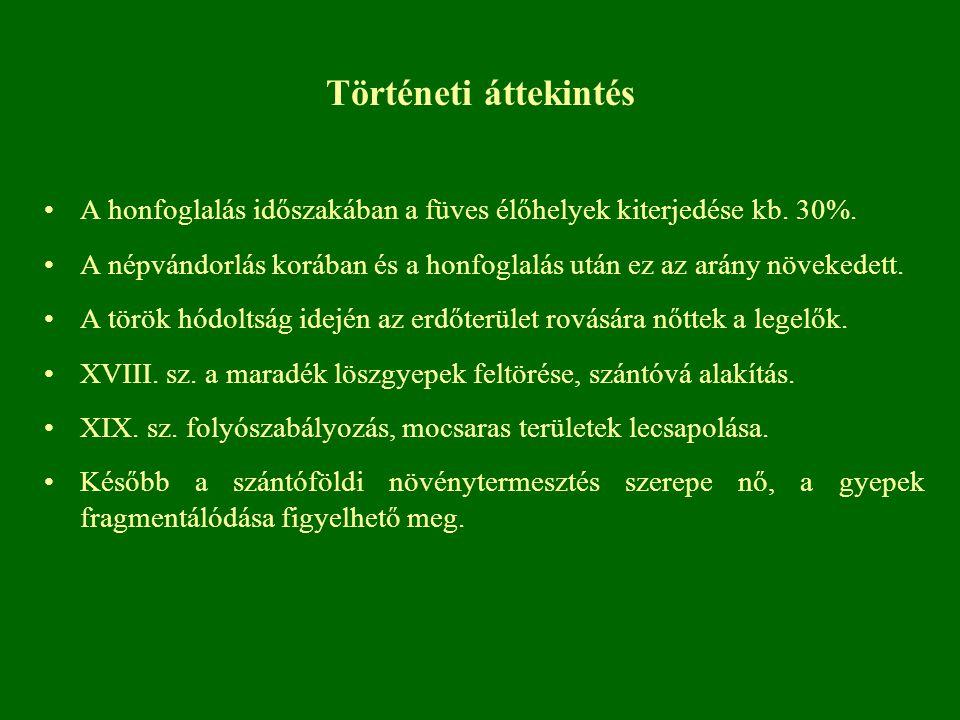 Történeti áttekintés A honfoglalás időszakában a füves élőhelyek kiterjedése kb. 30%.