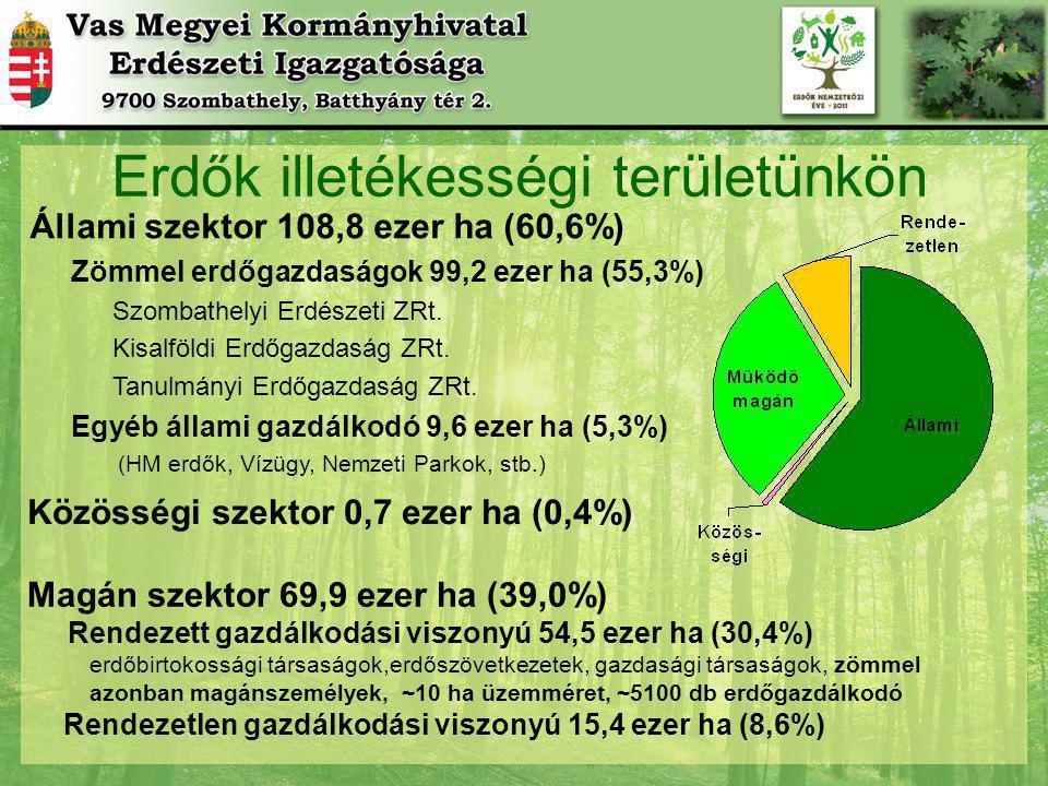 Erdők illetékességi területünkön