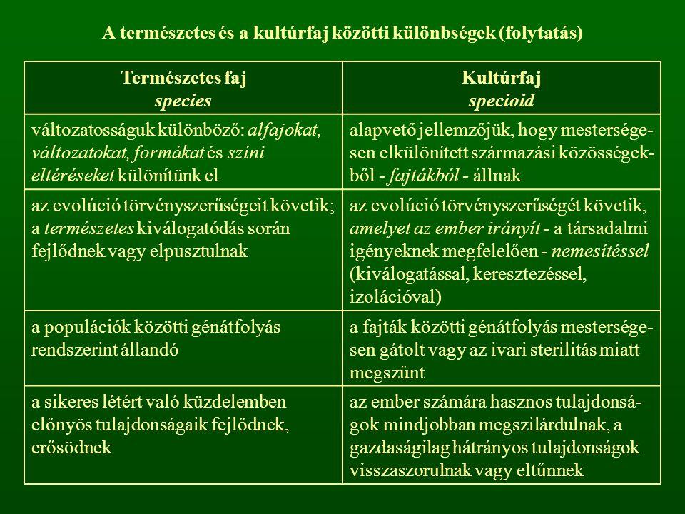 A természetes és a kultúrfaj közötti különbségek (folytatás)