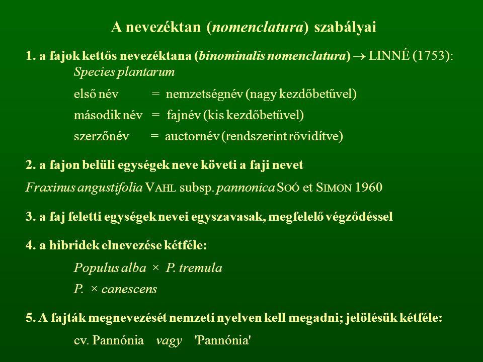 A nevezéktan (nomenclatura) szabályai