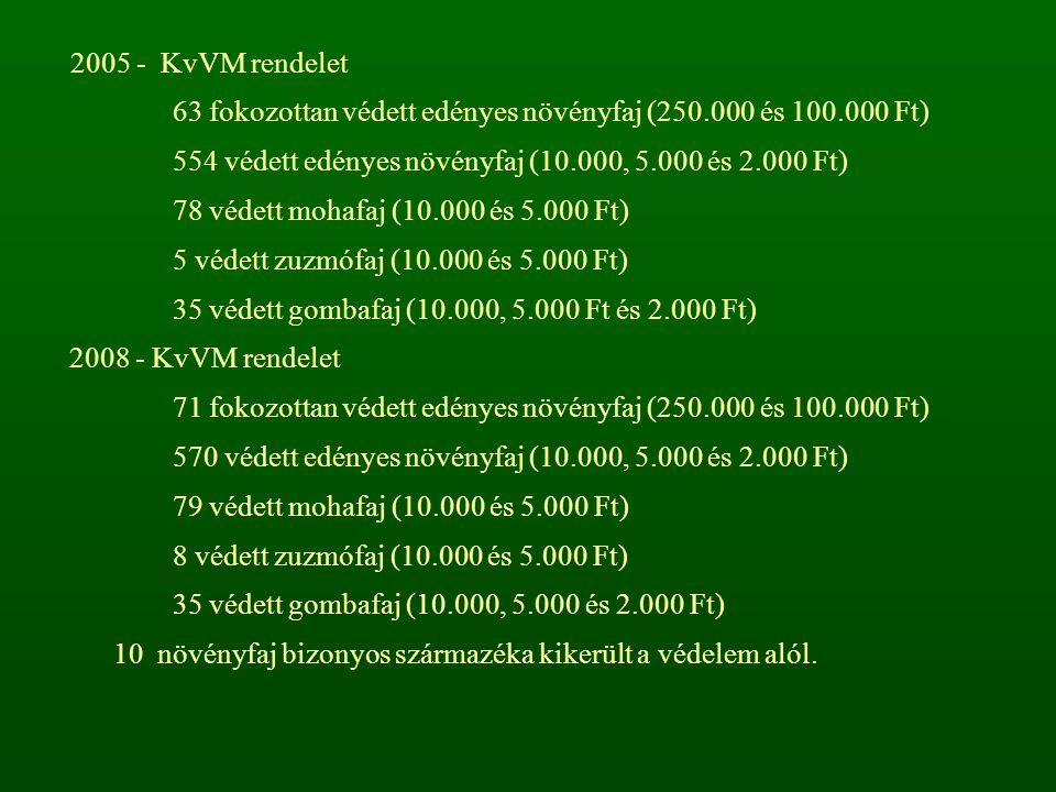 2005 - KvVM rendelet 63 fokozottan védett edényes növényfaj (250.000 és 100.000 Ft) 554 védett edényes növényfaj (10.000, 5.000 és 2.000 Ft)