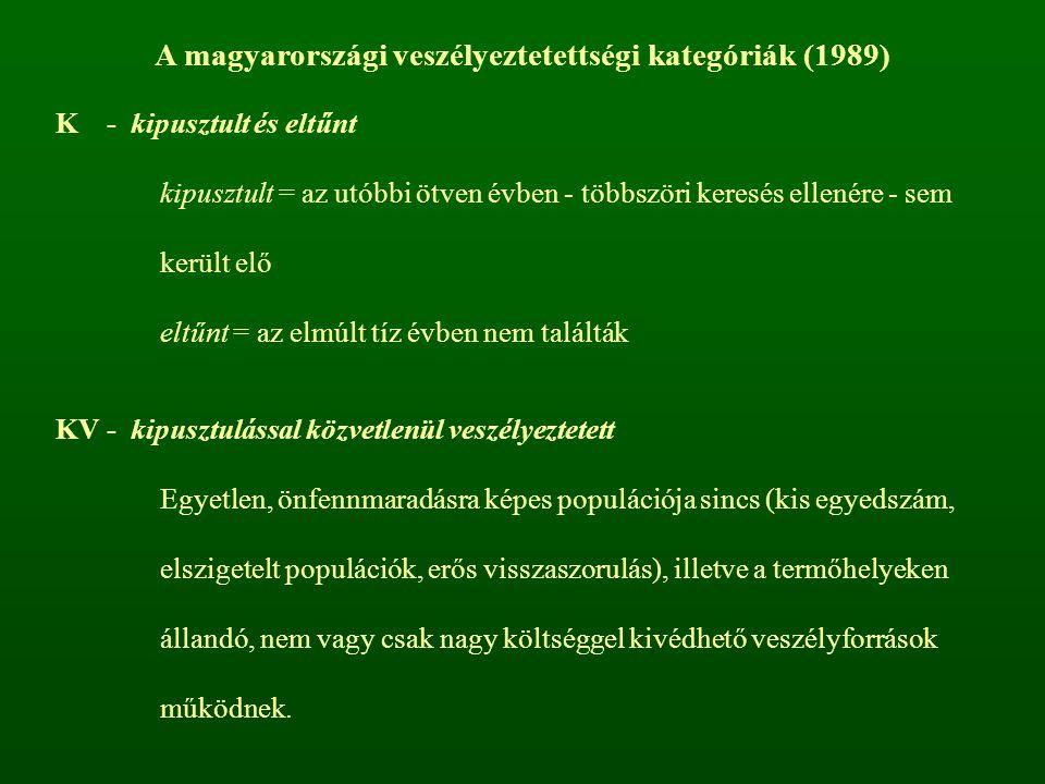 A magyarországi veszélyeztetettségi kategóriák (1989)