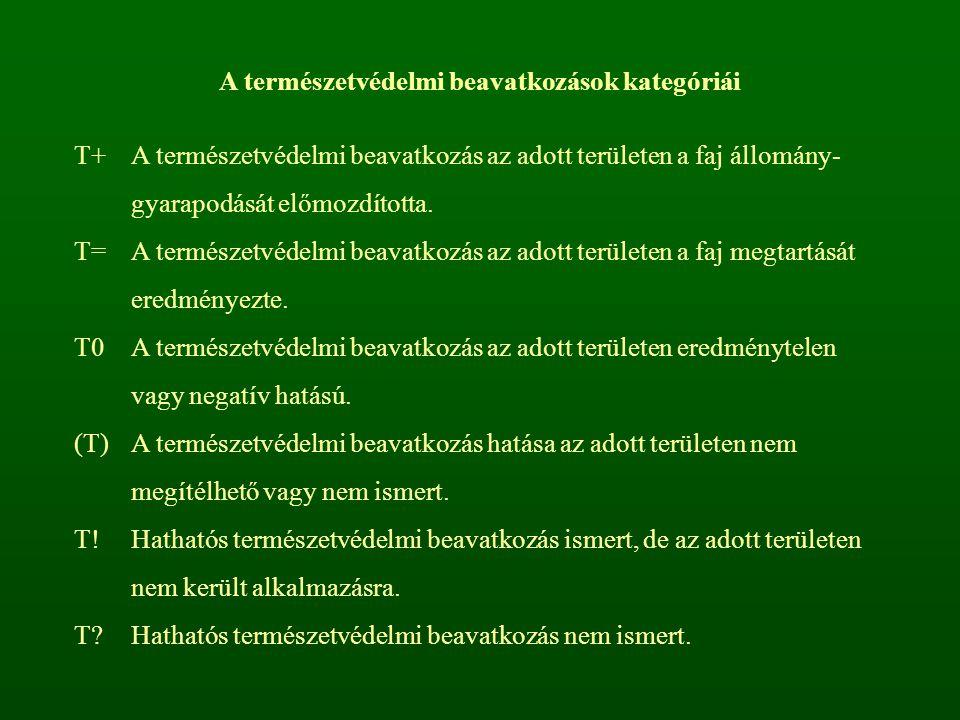 A természetvédelmi beavatkozások kategóriái