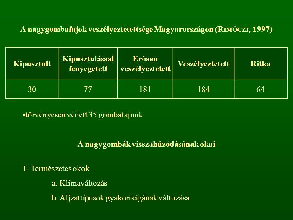 A nagygombafajok veszélyeztetettsége Magyarországon (RIMÓCZI, 1997)