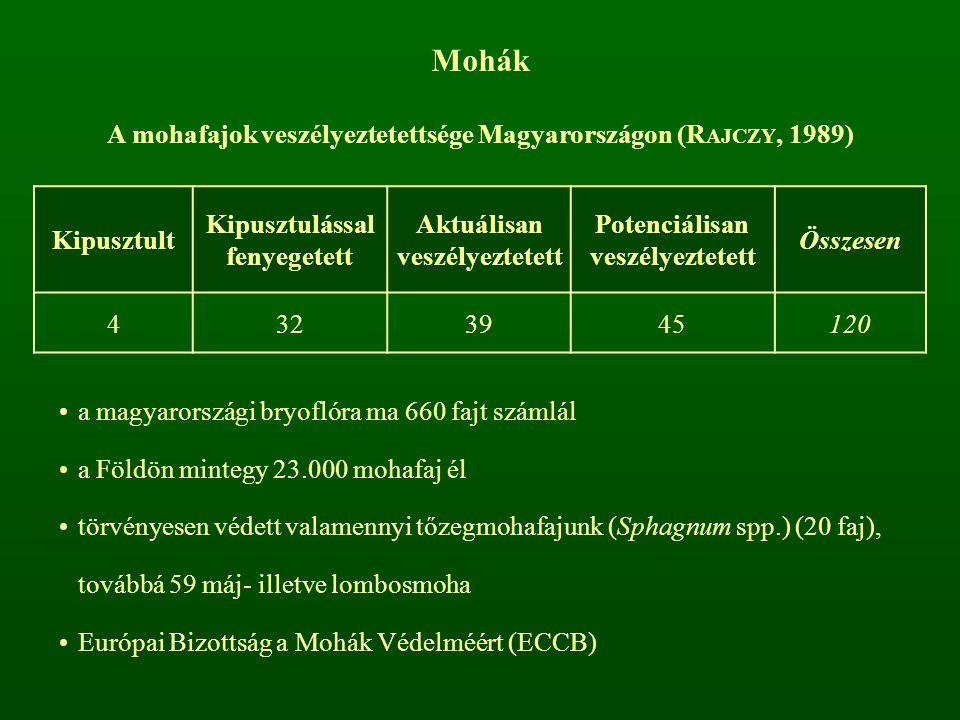 Mohák A mohafajok veszélyeztetettsége Magyarországon (RAJCZY, 1989)