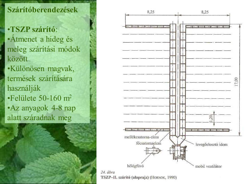 Szárítóberendezések TSZP szárító: Átmenet a hideg és meleg szárítási módok között. Különösen magvak, termések szárítására használják.
