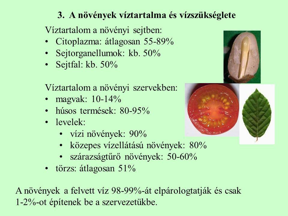 3. A növények víztartalma és vízszükséglete