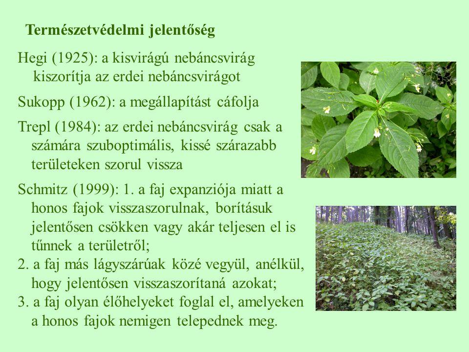 Természetvédelmi jelentőség