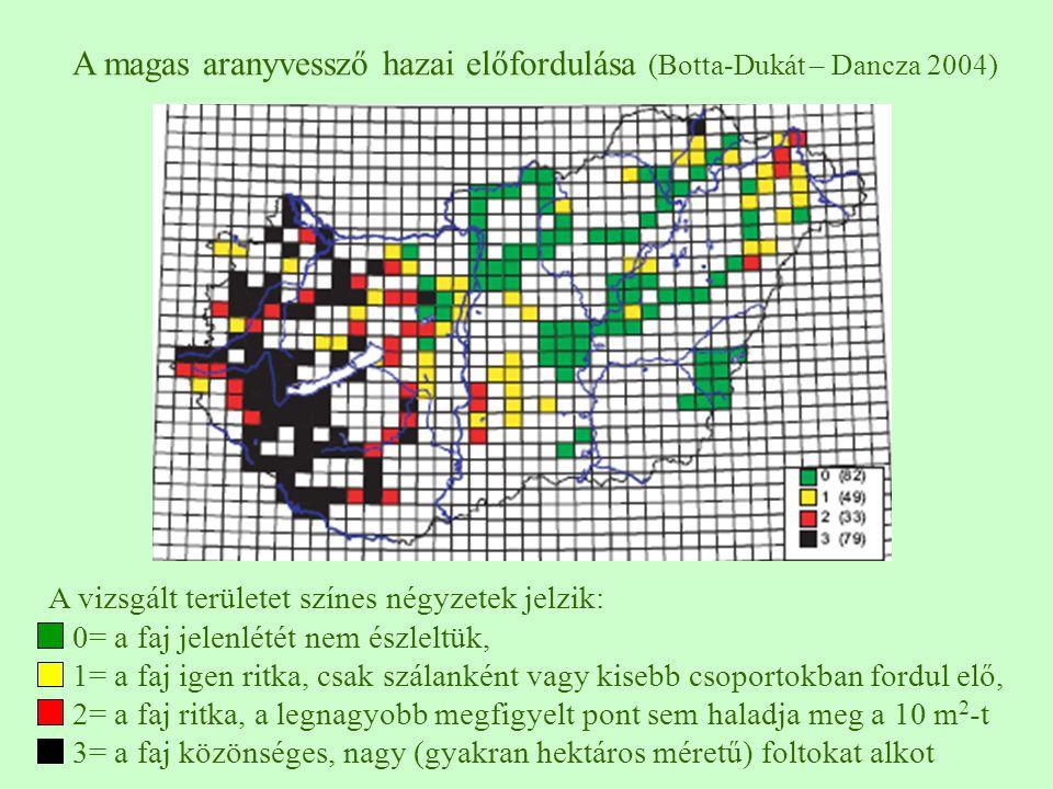 A magas aranyvessző hazai előfordulása (Botta-Dukát – Dancza 2004)