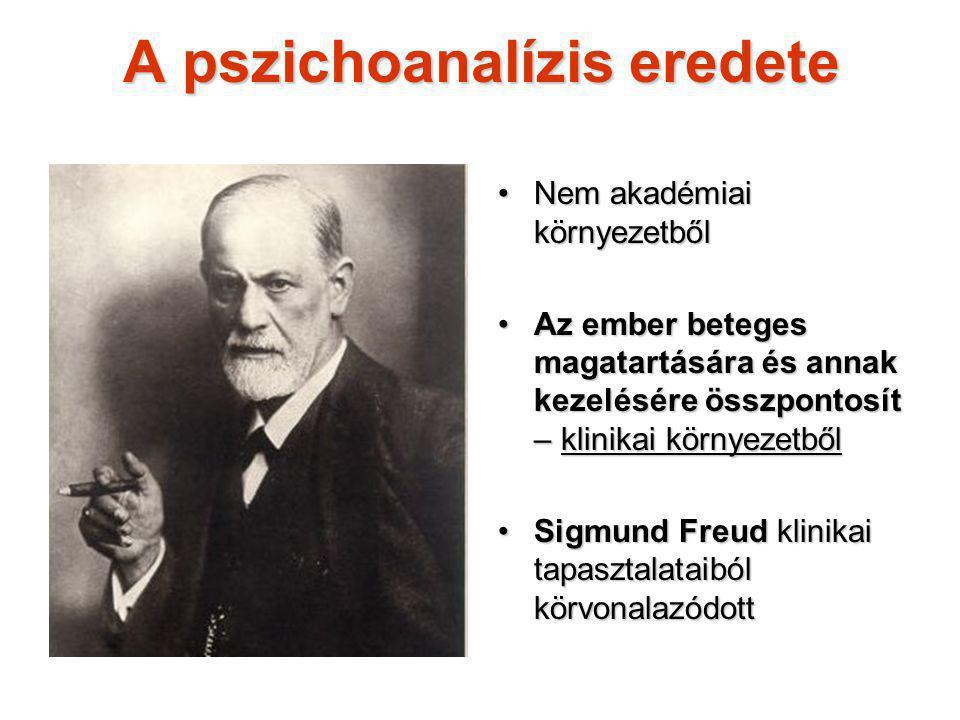 A pszichoanalízis eredete