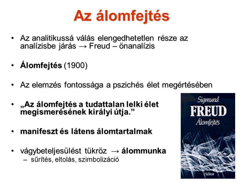 Az álomfejtés Az analitikussá válás elengedhetetlen része az analízisbe járás → Freud – önanalízis.