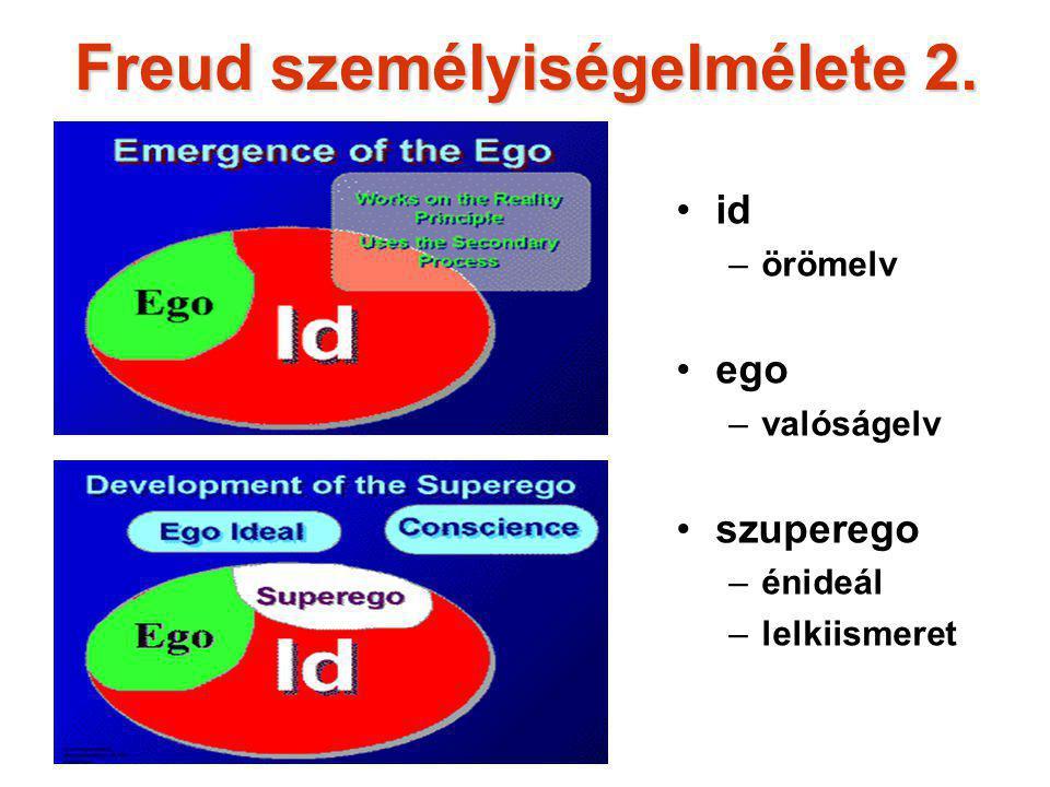 Freud személyiségelmélete 2.