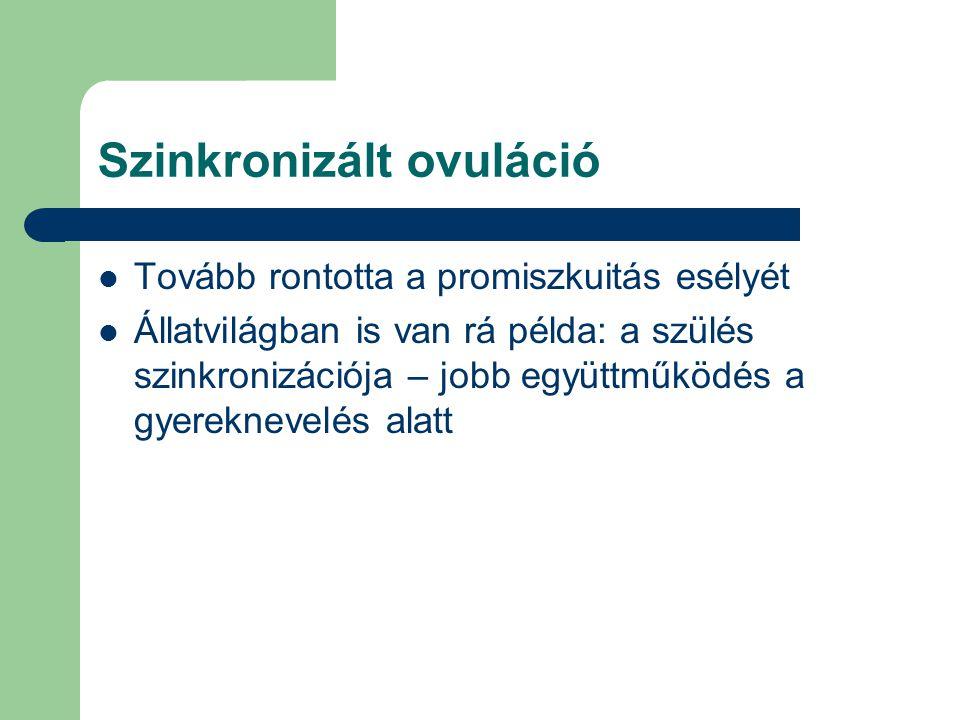 Szinkronizált ovuláció