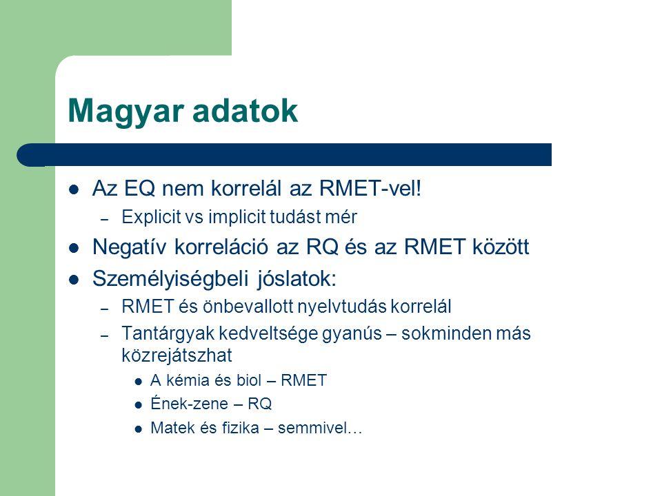 Magyar adatok Az EQ nem korrelál az RMET-vel!