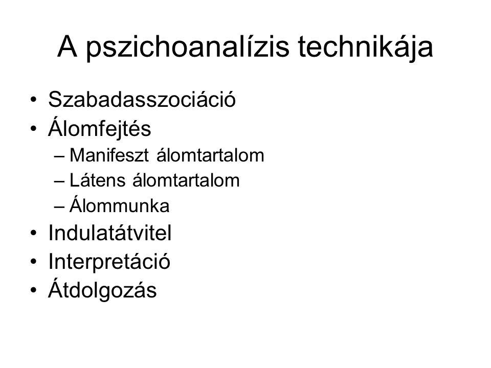 A pszichoanalízis technikája