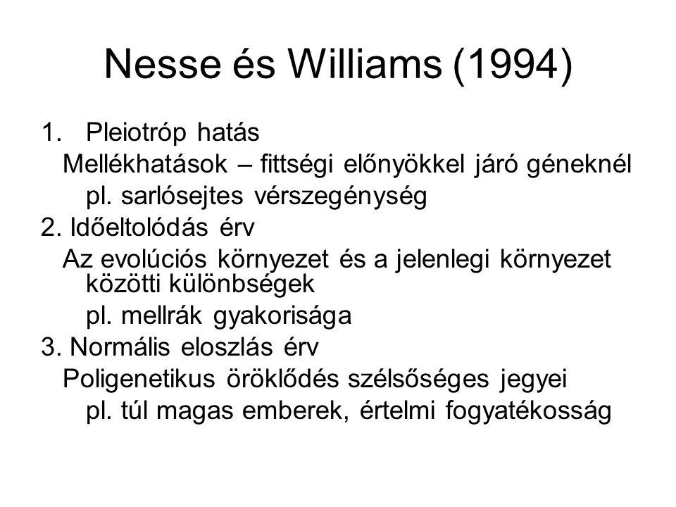 Nesse és Williams (1994) Pleiotróp hatás