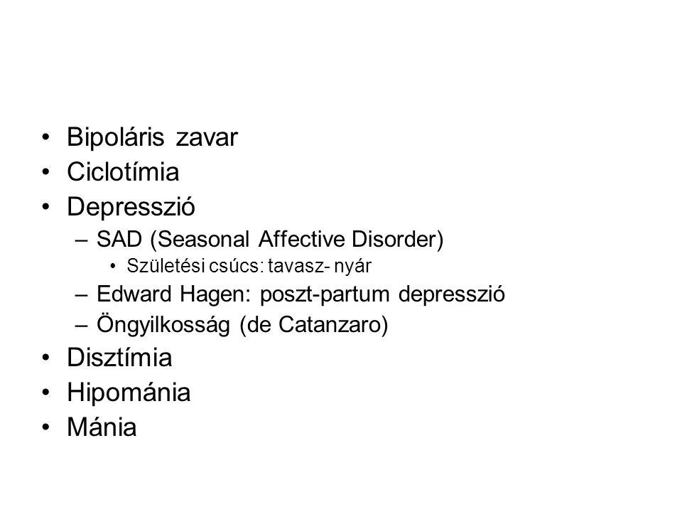 Bipoláris zavar Ciclotímia Depresszió Disztímia Hipománia Mánia