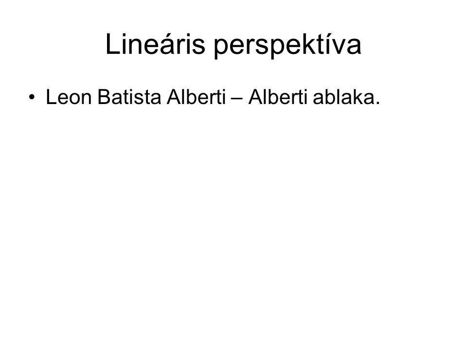 Lineáris perspektíva Leon Batista Alberti – Alberti ablaka.
