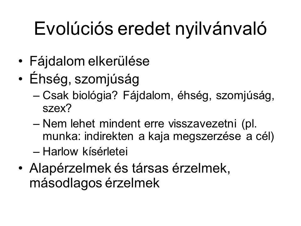 Evolúciós eredet nyilvánvaló